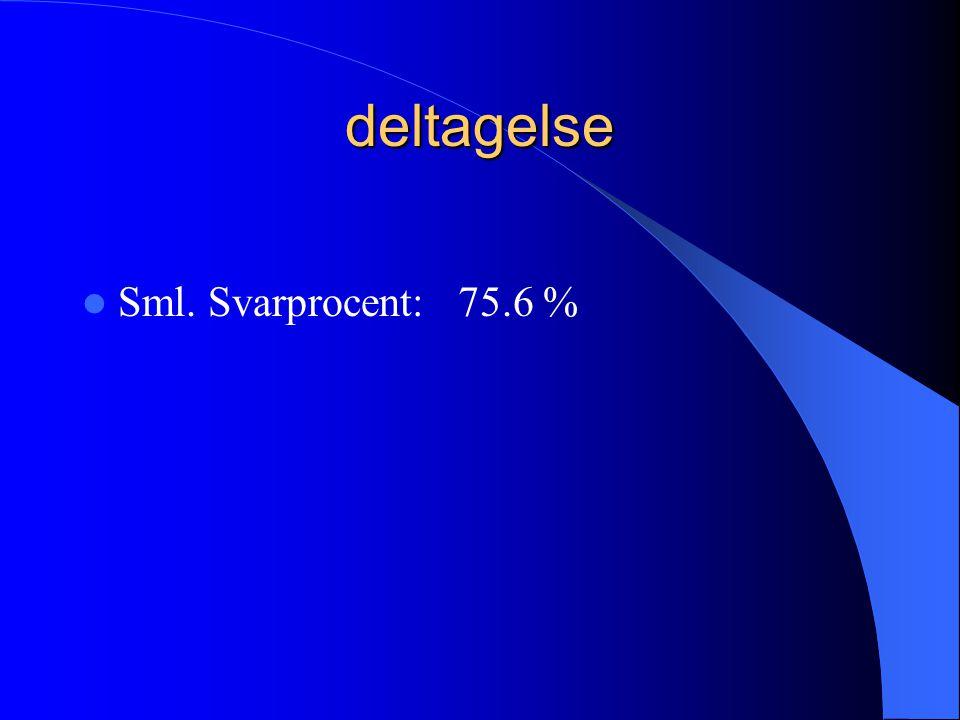 deltagelse  Sml. Svarprocent: 75.6 %