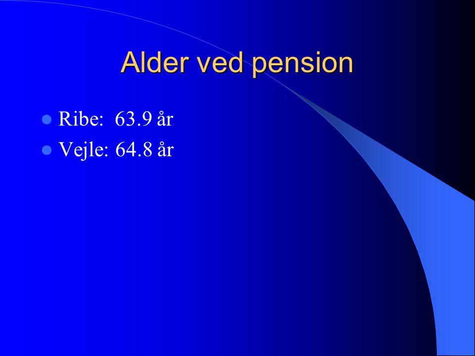Alder ved pension  Ribe: 63.9 år  Vejle: 64.8 år