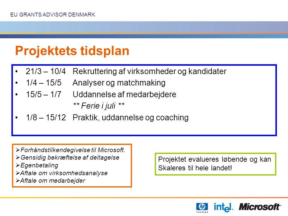 EU GRANTS ADVISOR DENMARK Projektets tidsplan •21/3 – 10/4 Rekruttering af virksomheder og kandidater •1/4 – 15/5 Analyser og matchmaking •15/5 – 1/7Uddannelse af medarbejdere ** Ferie i juli ** •1/8 – 15/12Praktik, uddannelse og coaching  Forhåndstilkendegivelse til Microsoft.