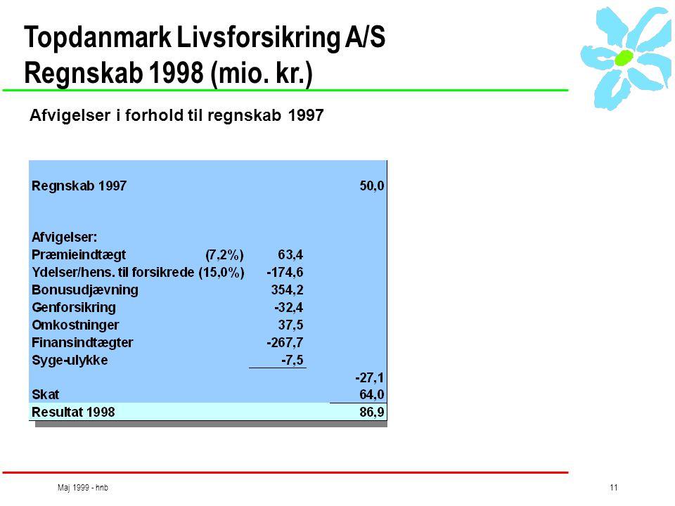 Maj 1999 - hnb11 Topdanmark Livsforsikring A/S Regnskab 1998 (mio.