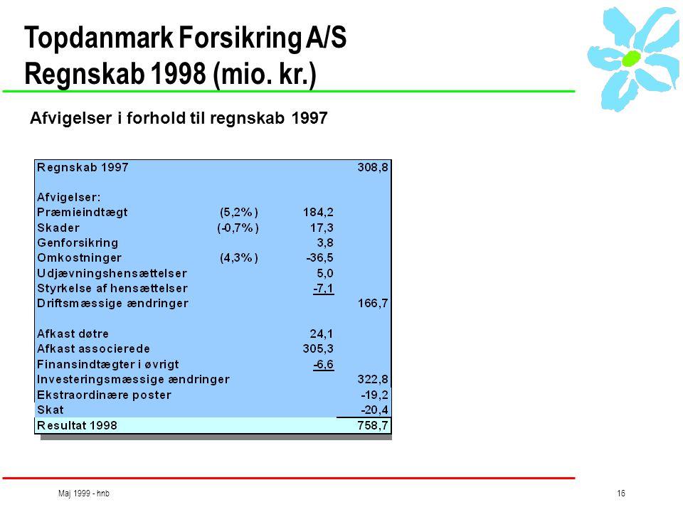 Maj 1999 - hnb16 Topdanmark Forsikring A/S Regnskab 1998 (mio.
