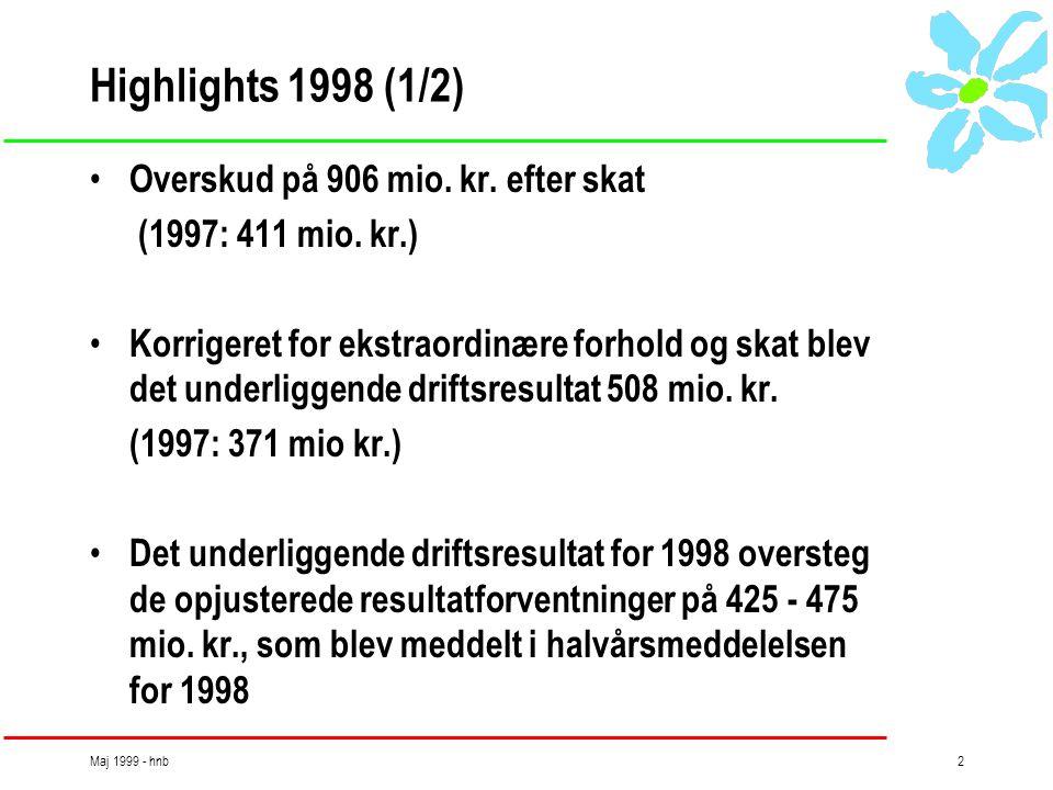 Maj 1999 - hnb2 Highlights 1998 (1/2) • Overskud på 906 mio.