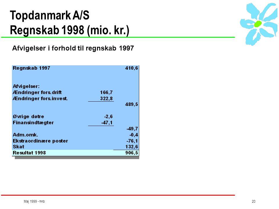 Maj 1999 - hnb20 Topdanmark A/S Regnskab 1998 (mio. kr.) Afvigelser i forhold til regnskab 1997