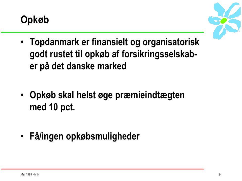 Maj 1999 - hnb24 Opkøb • Topdanmark er finansielt og organisatorisk godt rustet til opkøb af forsikringsselskab- er på det danske marked • Opkøb skal helst øge præmieindtægten med 10 pct.