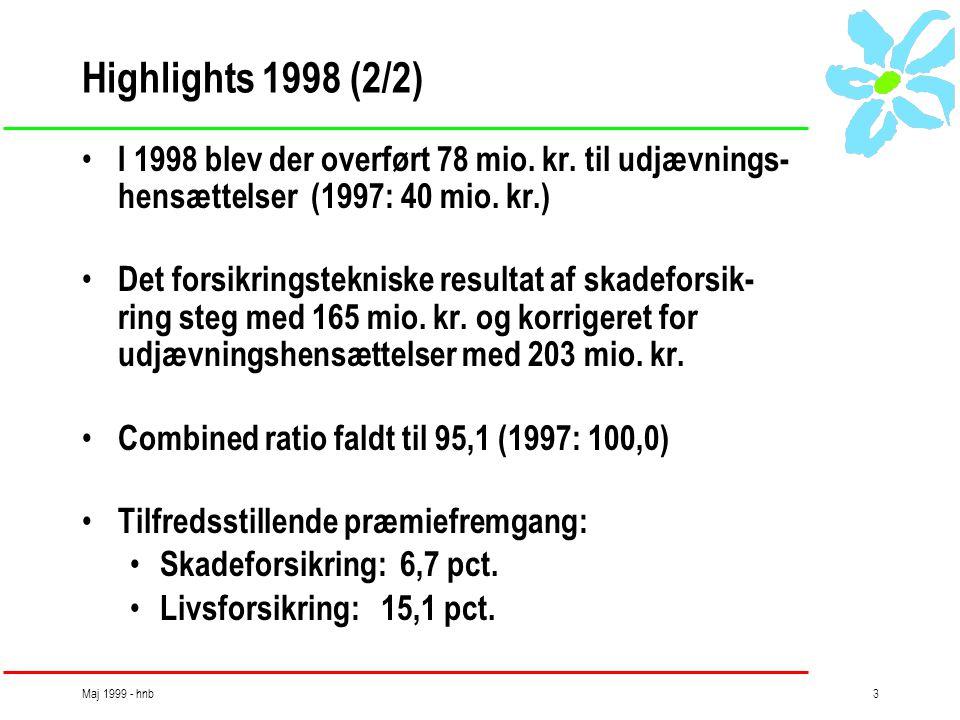 Maj 1999 - hnb3 Highlights 1998 (2/2) • I 1998 blev der overført 78 mio.