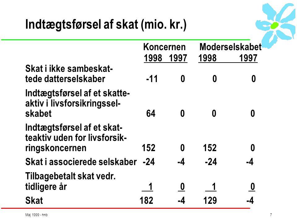 Maj 1999 - hnb7 Indtægtsførsel af skat (mio.
