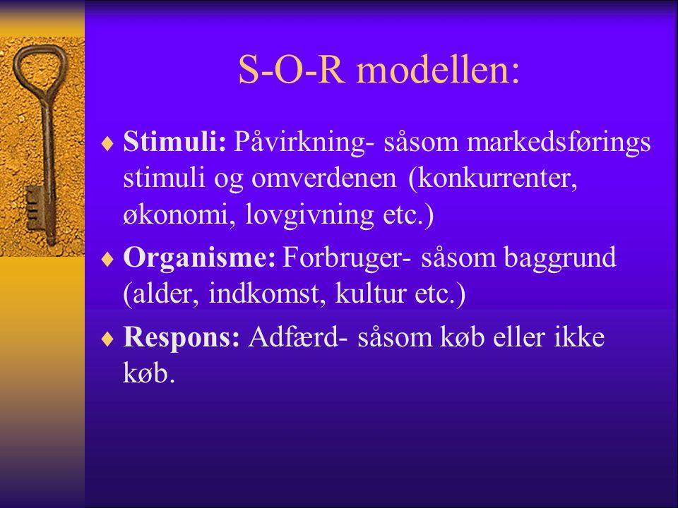 S-O-R modellen:  Stimuli: Påvirkning- såsom markedsførings stimuli og omverdenen (konkurrenter, økonomi, lovgivning etc.)  Organisme: Forbruger- såsom baggrund (alder, indkomst, kultur etc.)  Respons: Adfærd- såsom køb eller ikke køb.