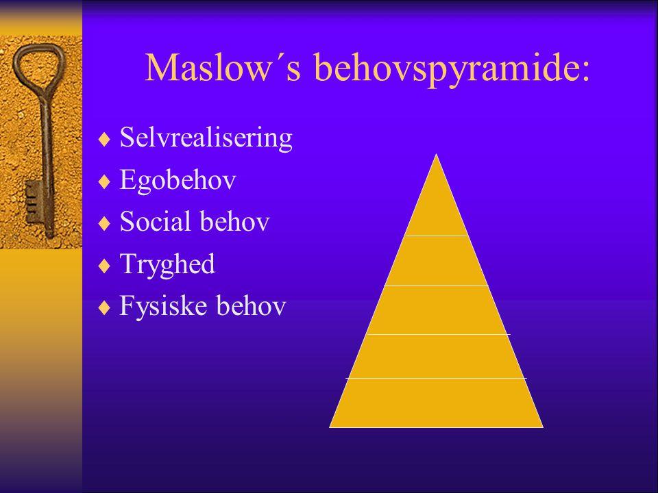 Maslow´s behovspyramide:  Selvrealisering  Egobehov  Social behov  Tryghed  Fysiske behov