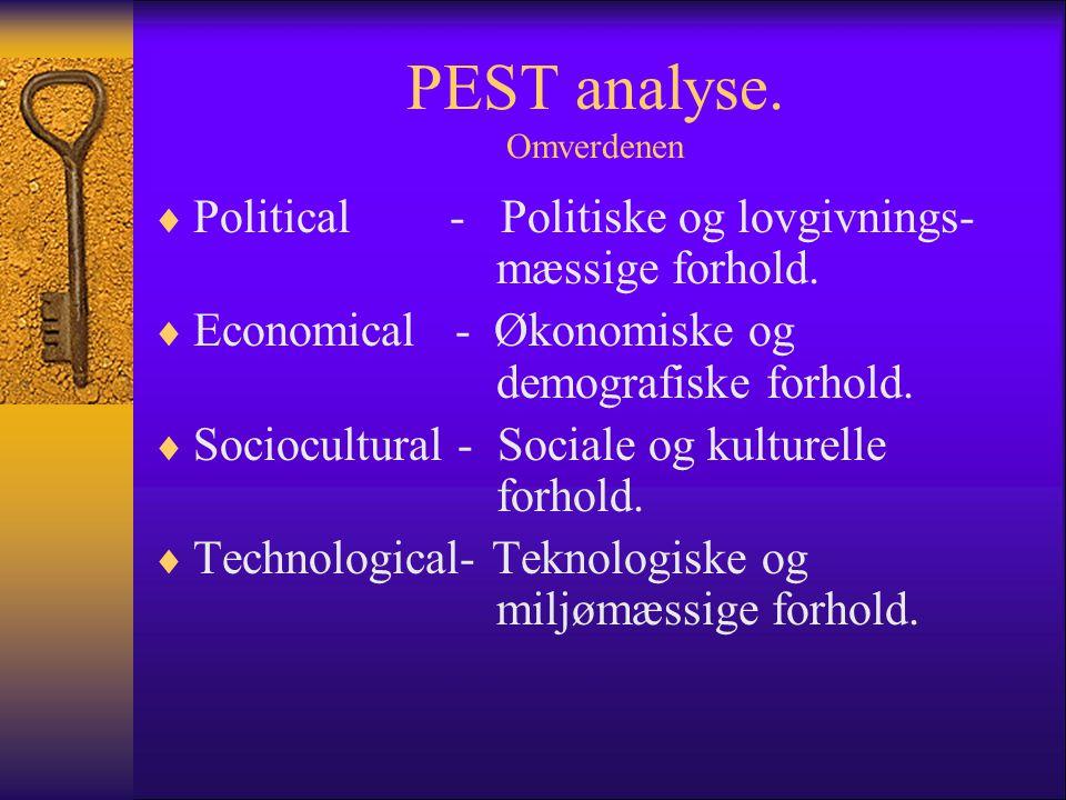 PEST analyse. Omverdenen  Political - Politiske og lovgivnings- mæssige forhold.  Economical - Økonomiske og demografiske forhold.  Sociocultural -