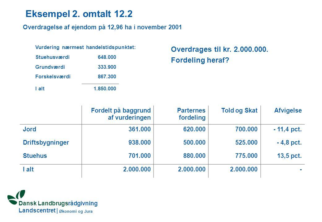 Dansk Landbrugsrådgivning Landscentret | Økonomi og Jura Eksempel 2.