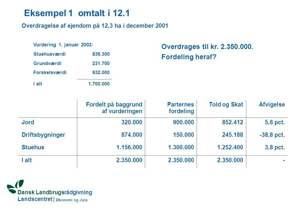 Dansk Landbrugsrådgivning Landscentret   Økonomi og Jura Eksempel 1 omtalt i 12.1 Overdragelse af ejendom på 12,3 ha i december 2001 Vurdering 1.