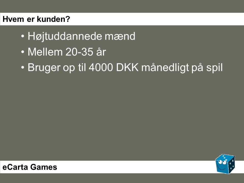 • Højtuddannede mænd • Mellem 20-35 år • Bruger op til 4000 DKK månedligt på spil eCarta Games Hvem er kunden