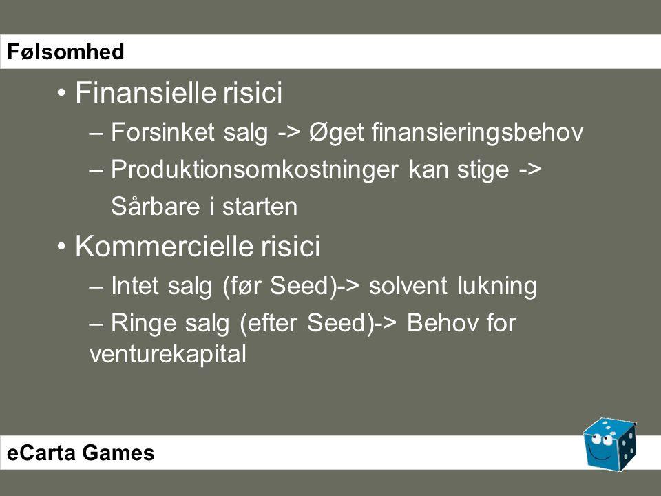 • Finansielle risici – Forsinket salg -> Øget finansieringsbehov – Produktionsomkostninger kan stige -> Sårbare i starten • Kommercielle risici – Intet salg (før Seed)-> solvent lukning – Ringe salg (efter Seed)-> Behov for venturekapital eCarta Games Følsomhed