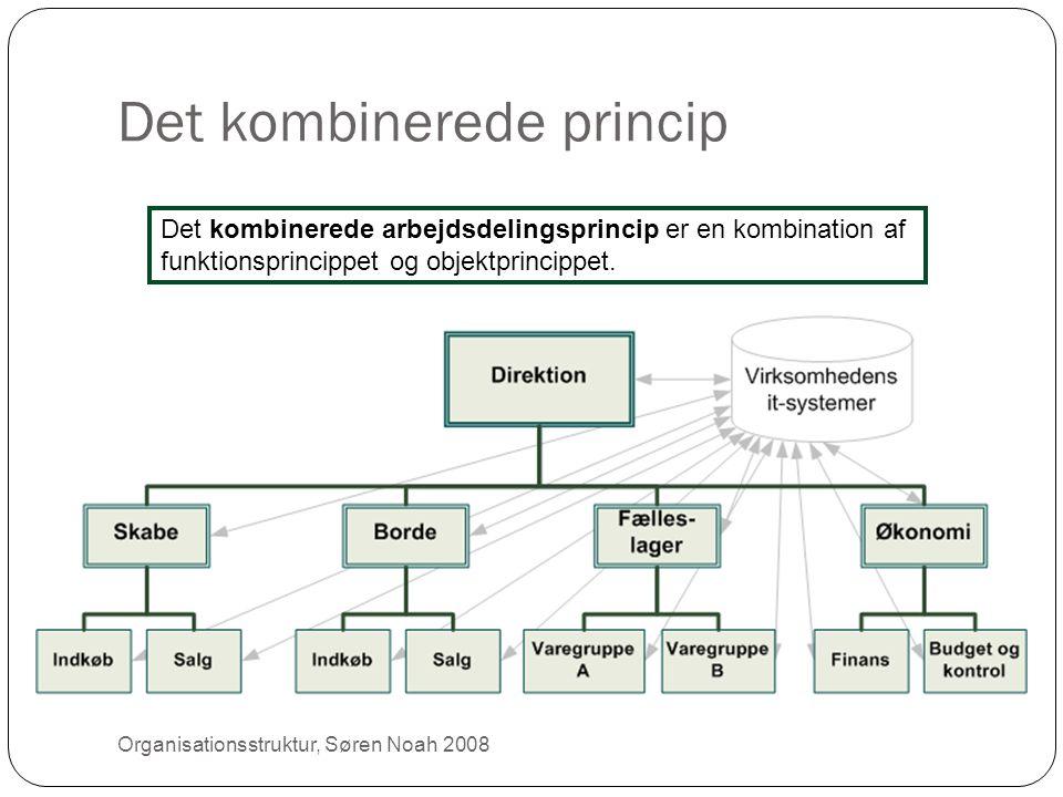 Det kombinerede princip 12 Det kombinerede arbejdsdelingsprincip er en kombination af funktionsprincippet og objektprincippet. Organisationsstruktur,