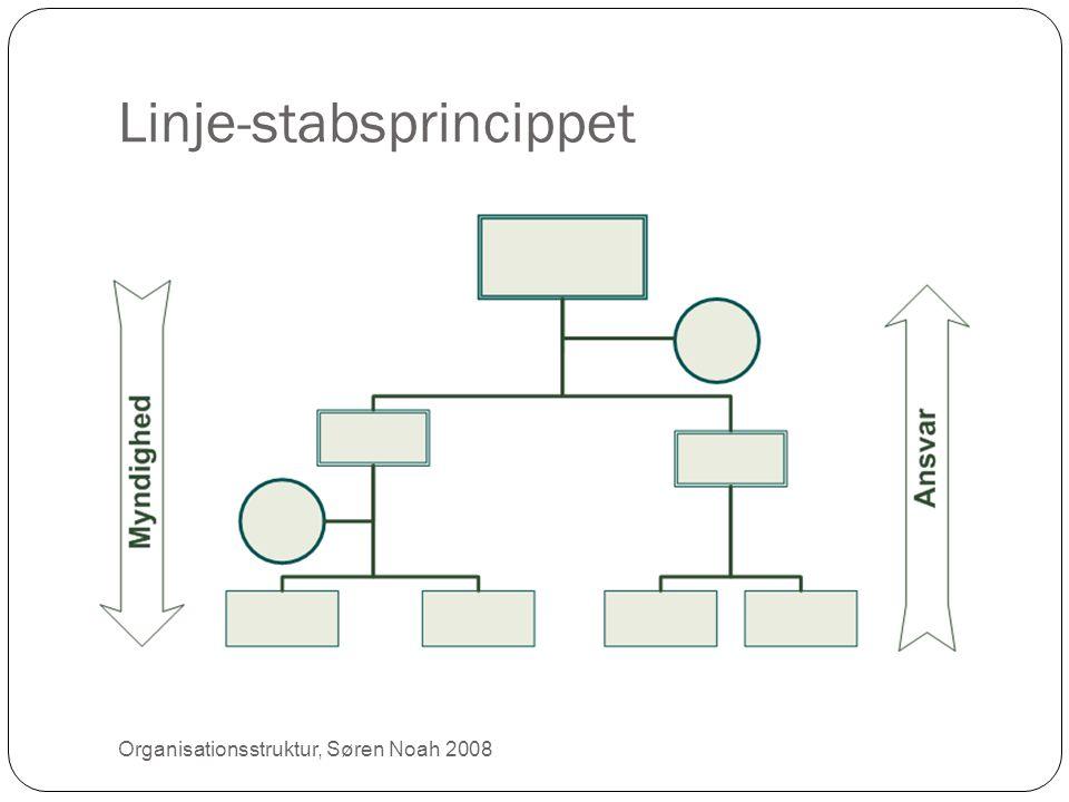 Linje-stabsprincippet 15 Organisationsstruktur, Søren Noah 2008
