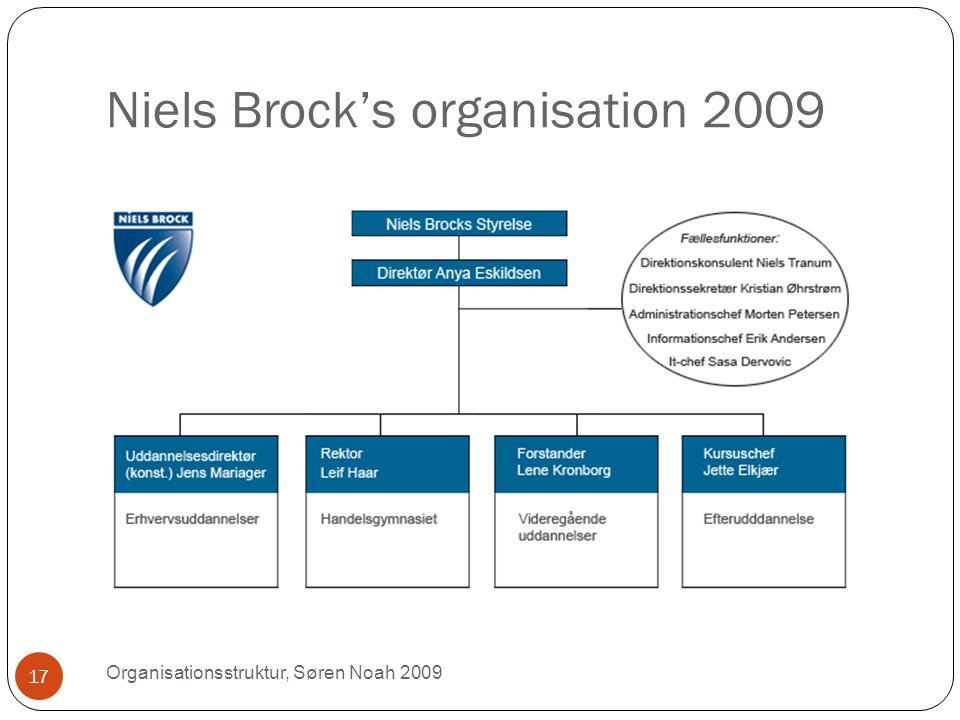 Niels Brock's organisation 2009 Organisationsstruktur, Søren Noah 2009 17