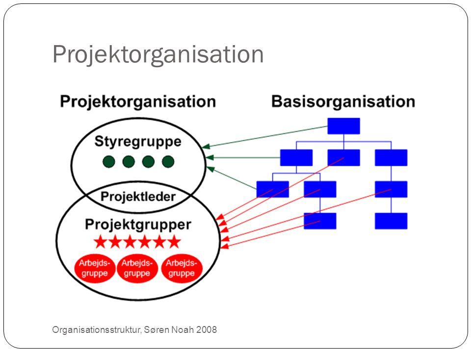 Projektorganisation 23 Organisationsstruktur, Søren Noah 2008