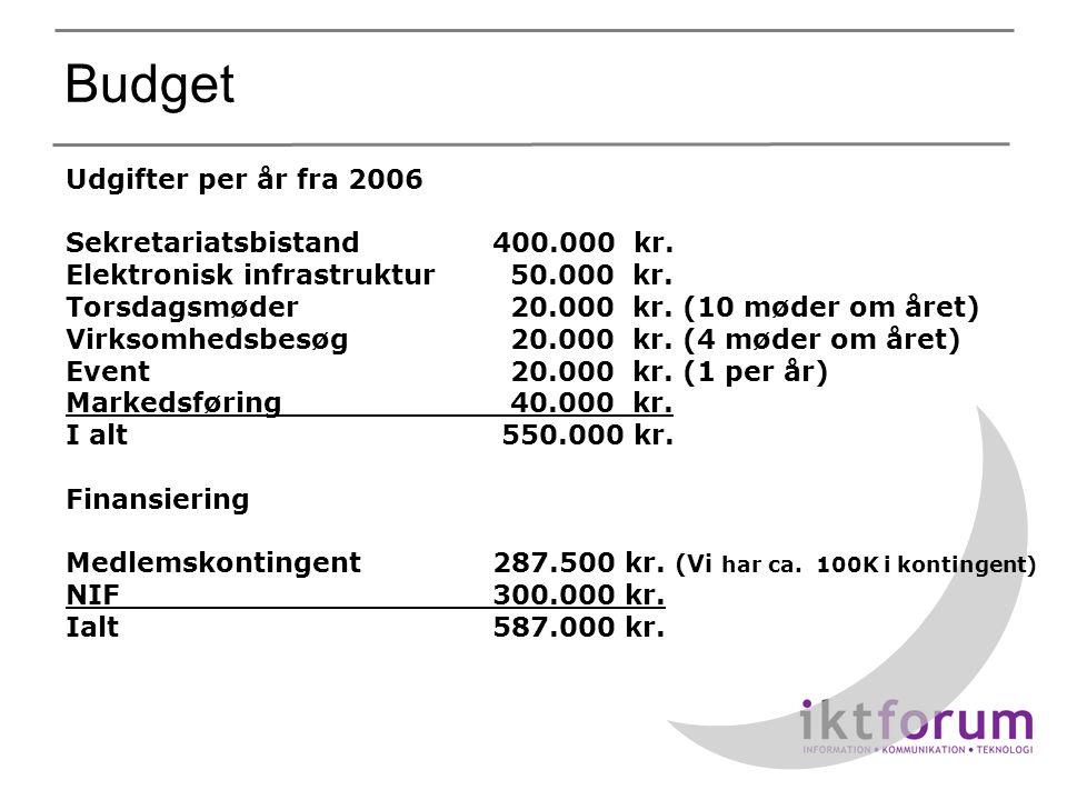 Udgifter per år fra 2006 Sekretariatsbistand 400.000 kr.