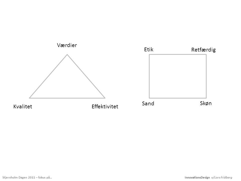 Stjernholm Dagen 2011 – fokus på… InnovationsDesign v/Lars Fridberg Værdier Etik Retfærdig Sand Skøn Effektivitet Kvalitet