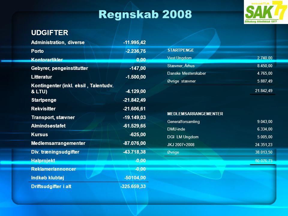 Regnskab 2008 UDGIFTER Administration, diverse-11.995,42 Porto-2.236,75 Kontorartikler0,00 Gebyrer, pengeinstitutter-147,00 Litteratur-1.500,00 Kontingenter (inkl.
