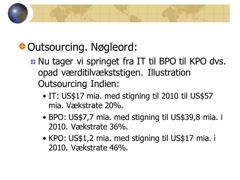 Outsourcing. Nøgleord: Nu tager vi springet fra IT til BPO til KPO dvs.