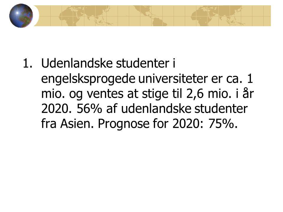 1.Udenlandske studenter i engelsksprogede universiteter er ca.