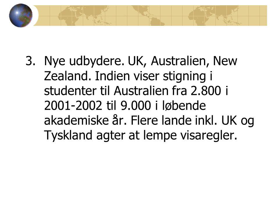 3.Nye udbydere. UK, Australien, New Zealand.