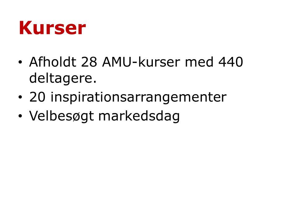 Kurser • Afholdt 28 AMU-kurser med 440 deltagere.