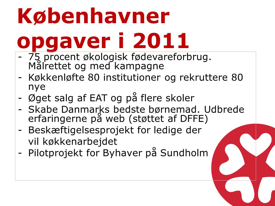 Københavner opgaver i 2011 -75 procent økologisk fødevareforbrug.