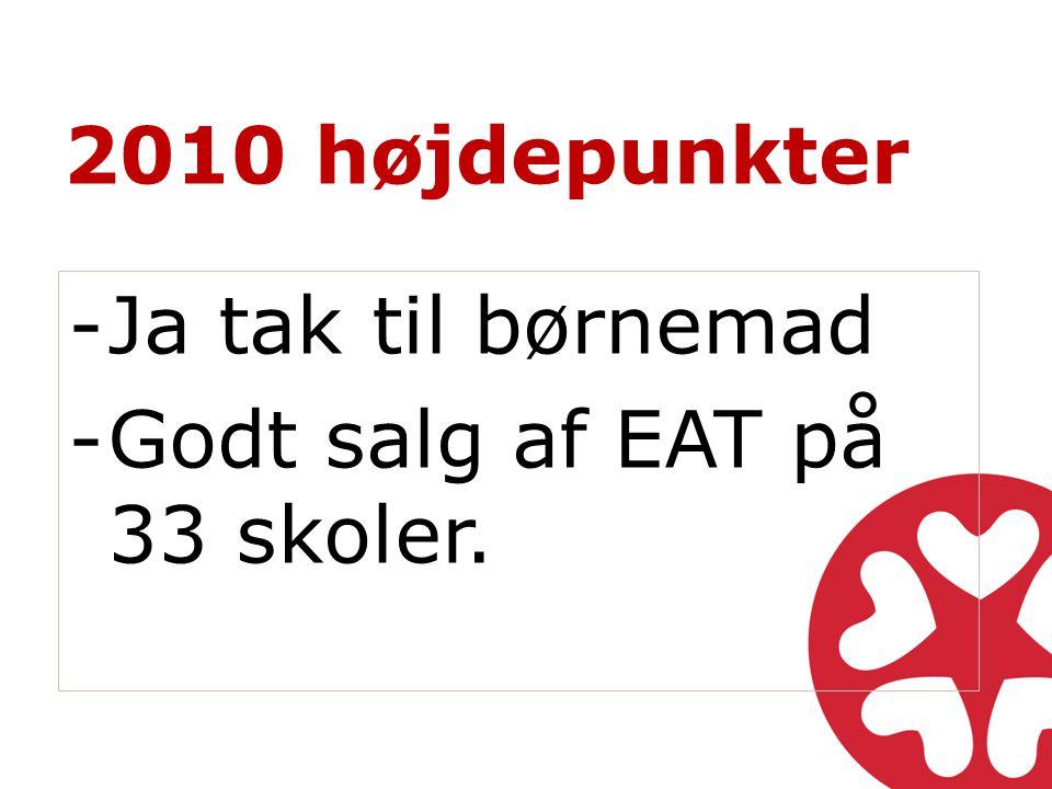 2010 højdepunkter -Ja tak til børnemad -Godt salg af EAT på 33 skoler.