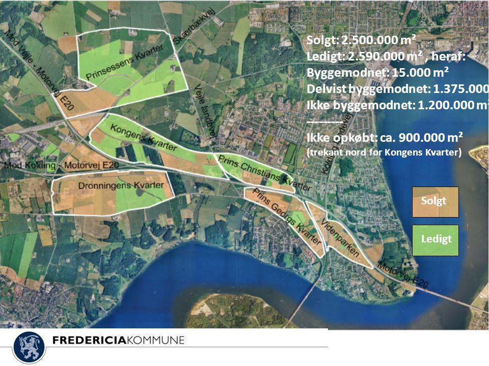 Solgt: 2.500.000 m² Ledigt: 2.590.000 m², heraf: Byggemodnet: 15.000 m² Delvist byggemodnet: 1.375.000 m² Ikke byggemodnet: 1.200.000 m² --------- Ikke opkøbt: ca.