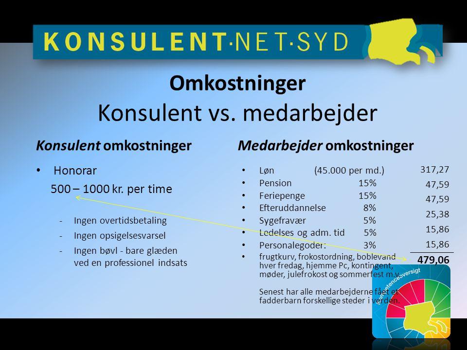 Omkostninger Konsulent vs. medarbejder Konsulent omkostninger • Honorar 500 – 1000 kr.