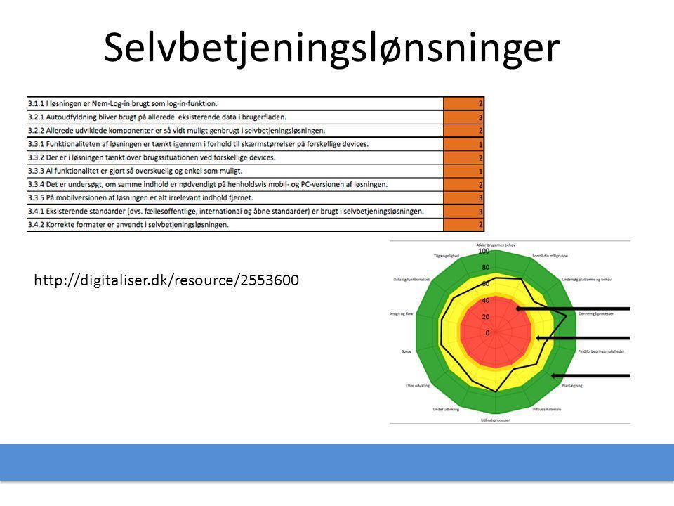 Selvbetjeningslønsninger http://digitaliser.dk/resource/2553600