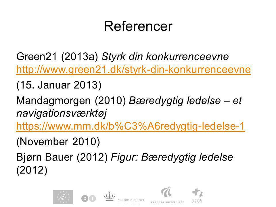 Referencer Green21 (2013a) Styrk din konkurrenceevne http://www.green21.dk/styrk-din-konkurrenceevne http://www.green21.dk/styrk-din-konkurrenceevne (15.