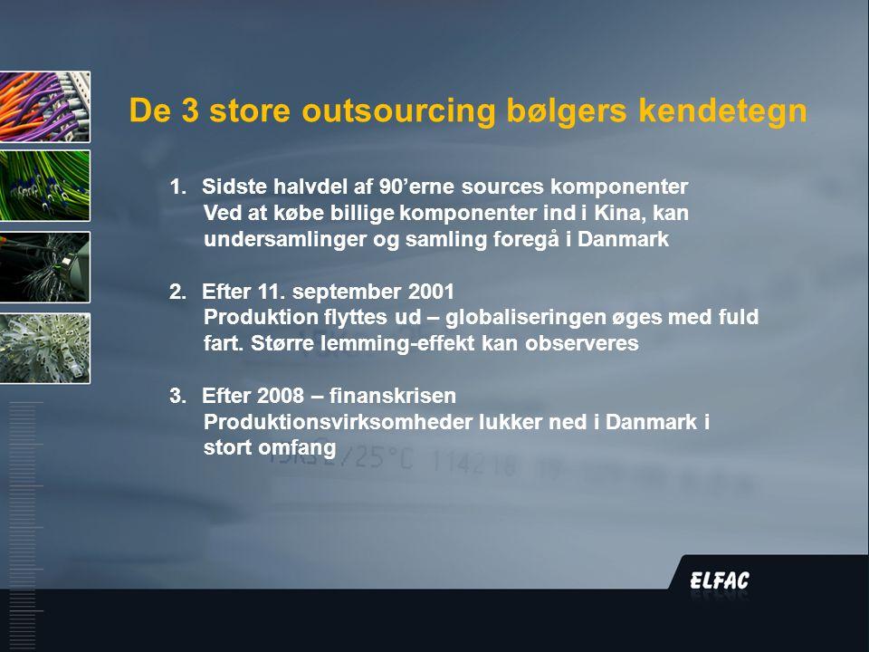 DS/EN ISO9001:2008 De 3 store outsourcing bølgers kendetegn 1.Sidste halvdel af 90'erne sources komponenter Ved at købe billige komponenter ind i Kina, kan undersamlinger og samling foregå i Danmark 2.Efter 11.