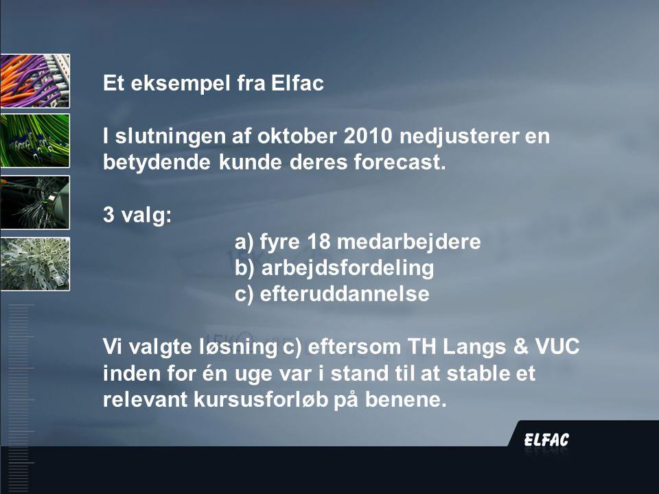 DS/EN ISO9001:2008 Et eksempel fra Elfac I slutningen af oktober 2010 nedjusterer en betydende kunde deres forecast.