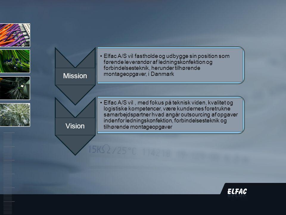 DS/EN ISO9001:2008 Mission •Elfac A/S vil fastholde og udbygge sin position som førende leverandør af ledningskonfektion og forbindelsesteknik, herunder tilhørende montageopgaver, i Danmark Vision •Elfac A/S vil, med fokus på teknisk viden, kvalitet og logistiske kompetencer, være kundernes foretrukne samarbejdspartner hvad angår outsourcing af opgaver indenfor ledningskonfektion, forbindelsesteknik og tilhørende montageopgaver