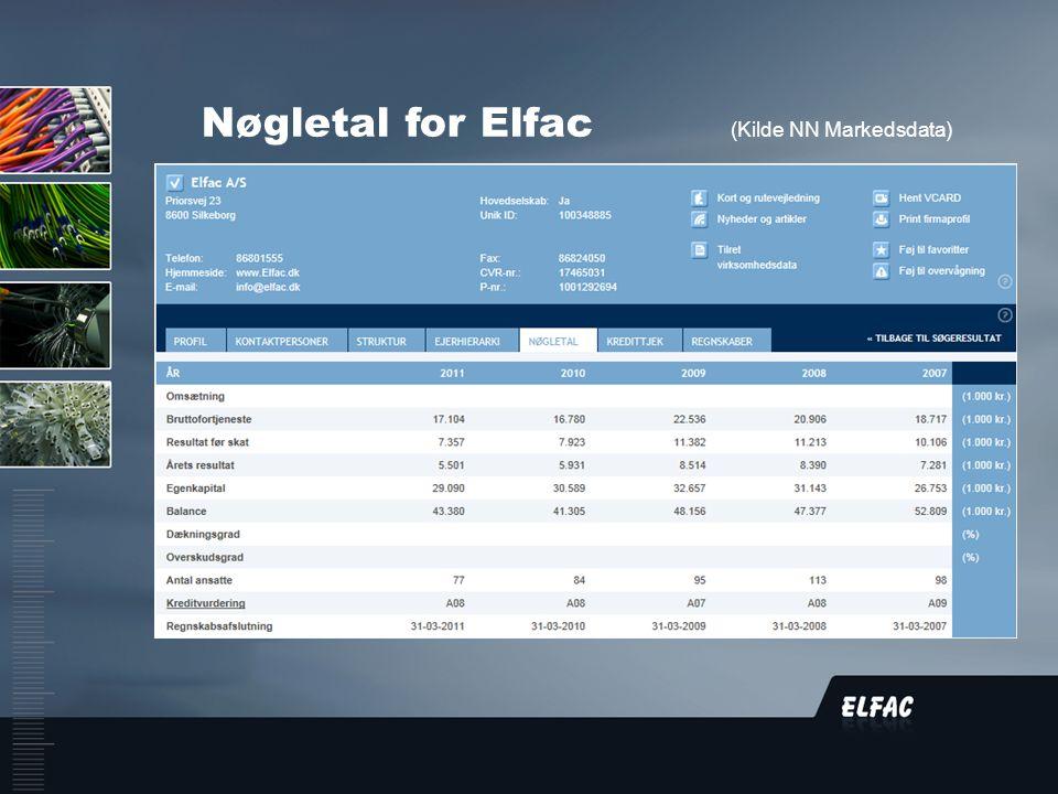 DS/EN ISO9001:2008 Nøgletal for Elfac (Kilde NN Markedsdata)