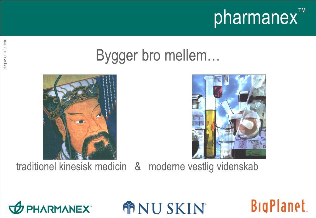 ©gsv-online.com pharmanex ™ Bygger bro mellem… traditionel kinesisk medicin & moderne vestlig videnskab