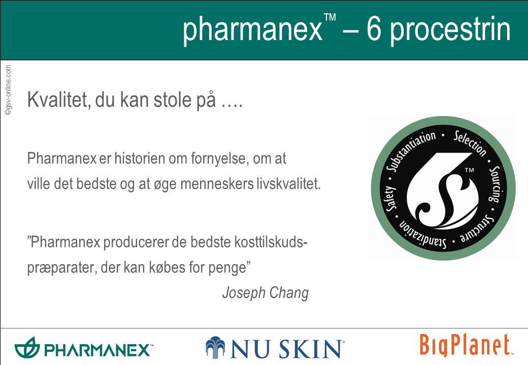 ©gsv-online.com pharmanex ™ – 6 procestrin Kvalitet, du kan stole på ….