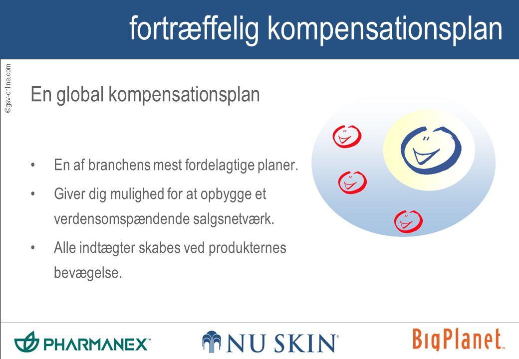 ©gsv-online.com fortræffelig kompensationsplan En global kompensationsplan •En af branchens mest fordelagtige planer.