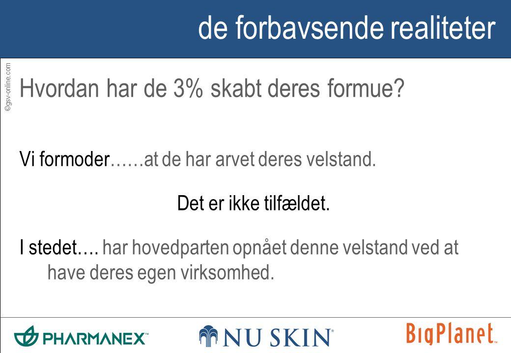 ©gsv-online.com de forbavsende realiteter Hvordan har de 3% skabt deres formue.