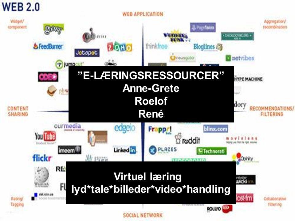 E-LÆRINGSRESSOURCER Anne-Grete Roelof René Virtuel læring lyd*tale*billeder*video*handling