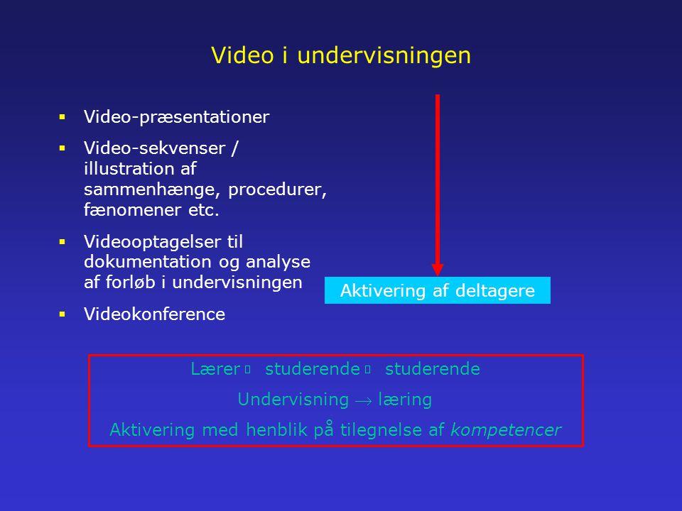 Video i undervisningen  Video-præsentationer  Video-sekvenser / illustration af sammenhænge, procedurer, fænomener etc.