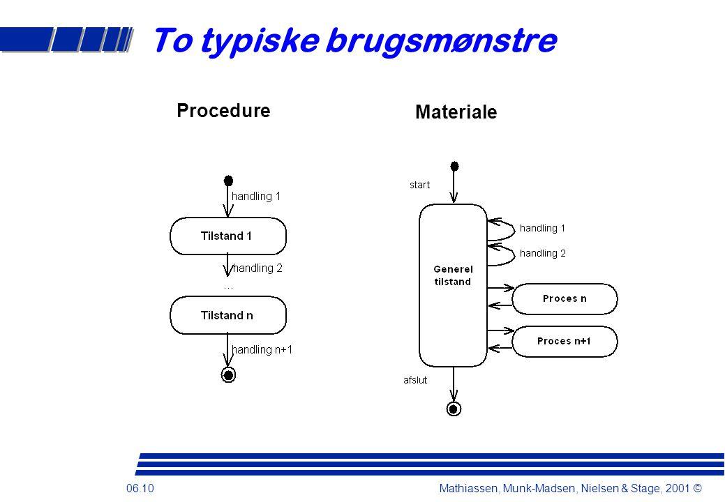 06.10 Mathiassen, Munk-Madsen, Nielsen & Stage, 2001 © To typiske brugsmønstre Procedure Materiale
