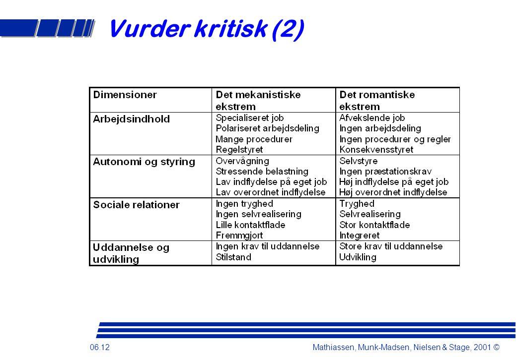 06.12 Mathiassen, Munk-Madsen, Nielsen & Stage, 2001 © Vurder kritisk (2)