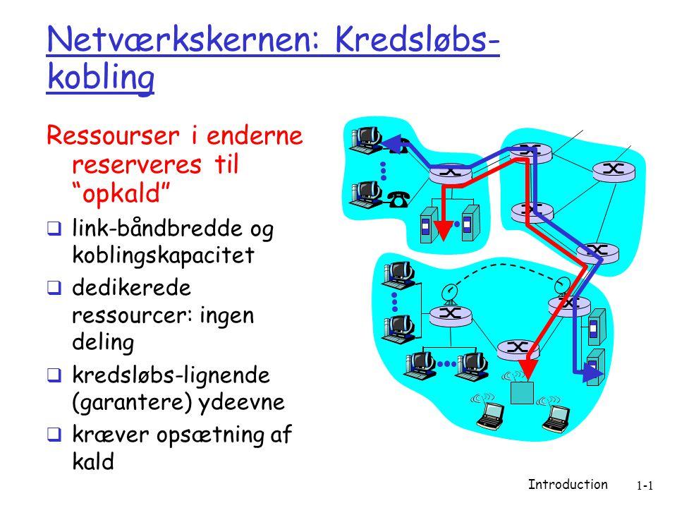 Introduction 1-1 Netværkskernen: Kredsløbs- kobling Ressourser i enderne reserveres til opkald  link-båndbredde og koblingskapacitet  dedikerede ressourcer: ingen deling  kredsløbs-lignende (garantere) ydeevne  kræver opsætning af kald
