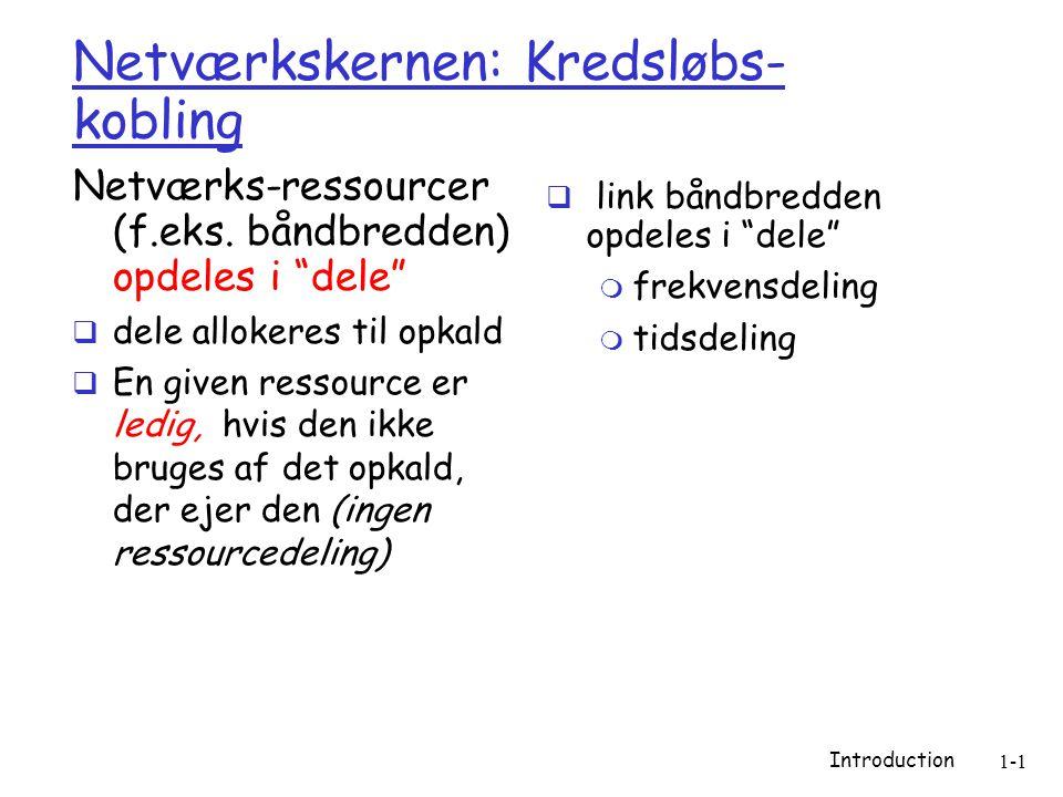 Introduction 1-1 Netværkskernen: Kredsløbs- kobling Netværks-ressourcer (f.eks.