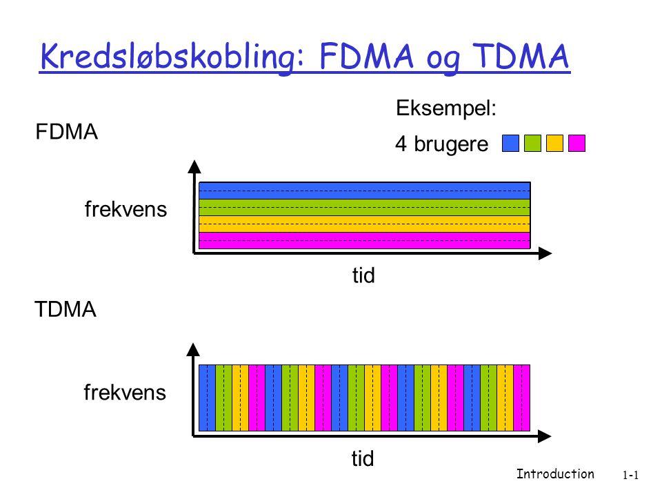 Introduction 1-1 Kredsløbskobling: FDMA og TDMA FDMA frekvens tid TDMA frekvens tid 4 brugere Eksempel: