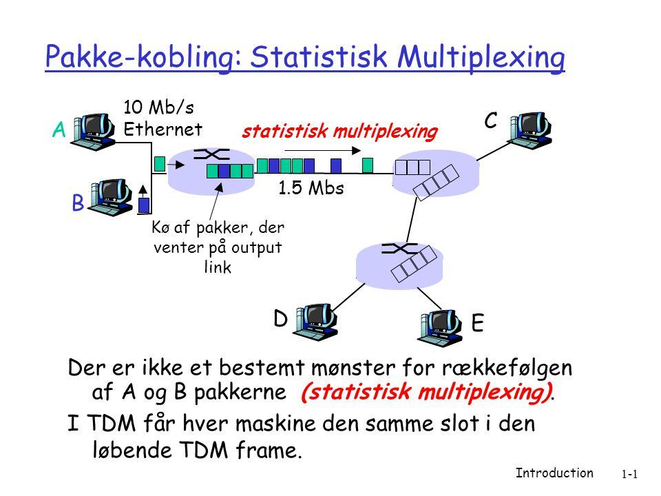 Introduction 1-1 Pakke-kobling: Statistisk Multiplexing Der er ikke et bestemt mønster for rækkefølgen af A og B pakkerne (statistisk multiplexing).